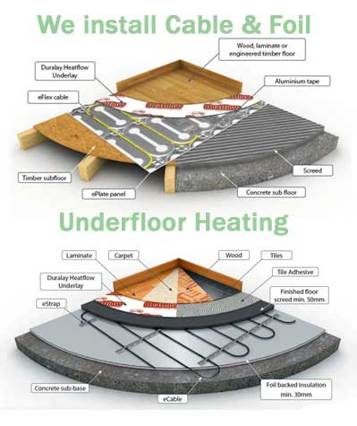 Underfloor Heating fitters by sheffield electrical professional